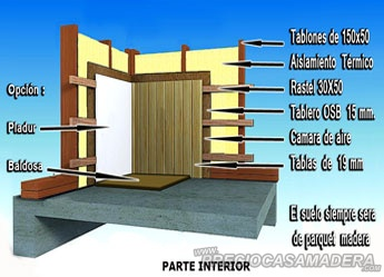 Memoria de calidades de las casas de madera casas de - Legislacion casas madera ...